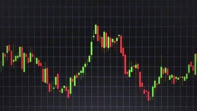 Photo of How to create an accurate Forex trading system