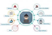 Photo of Benefits of ethical hacking for your business