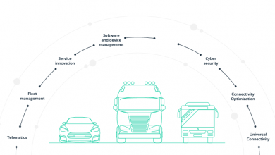 Photo of Understanding automotive data API service in different roles